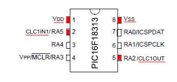 PIC16F18313使い方:Configurable Logic Cell (CLC)